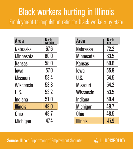black_workers_hurting_illinois