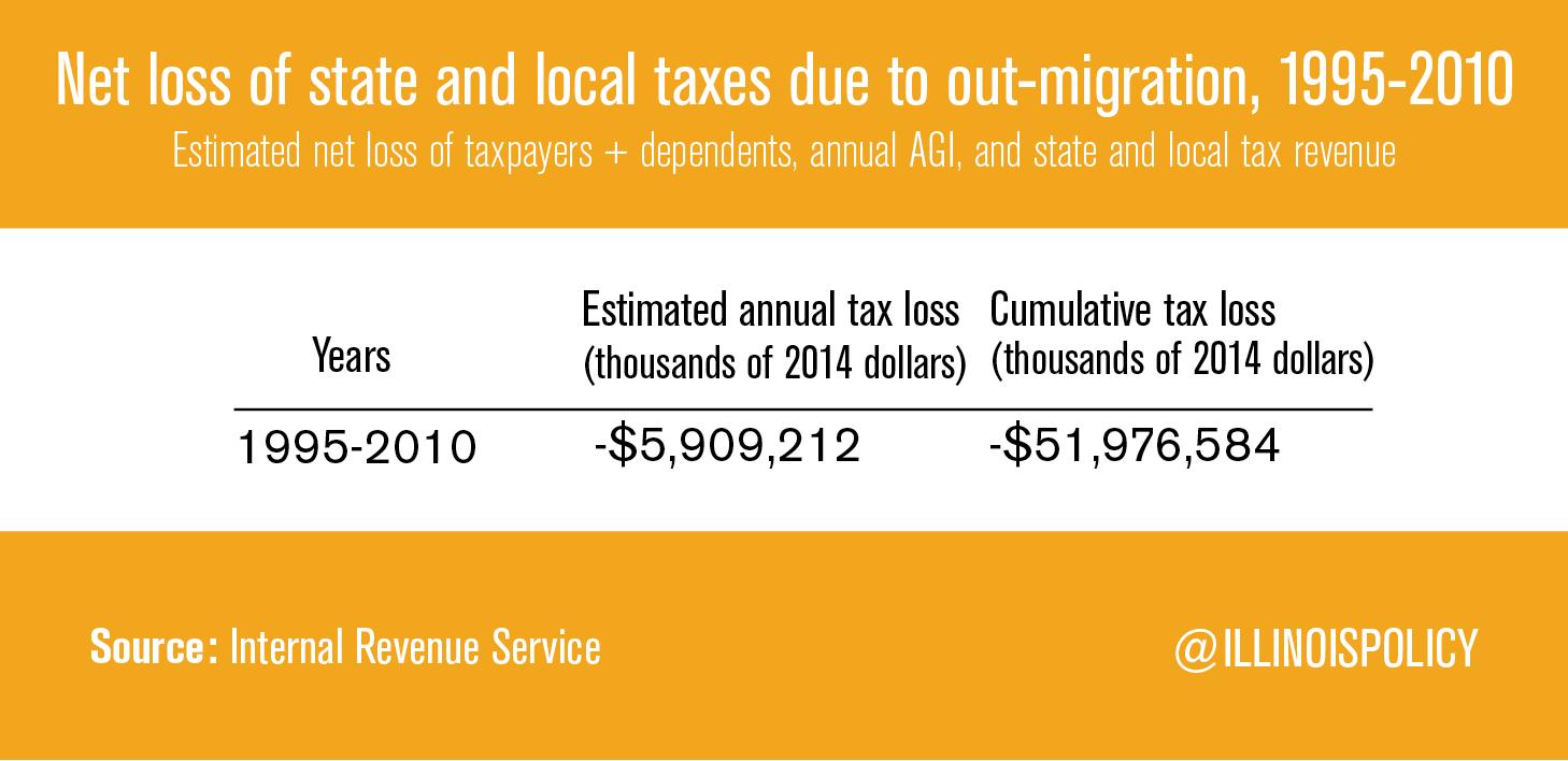 tax-loss
