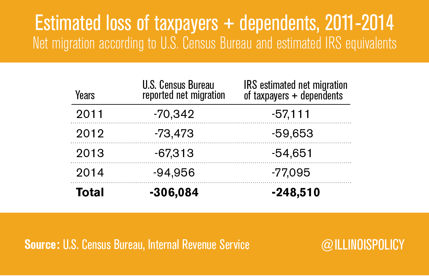 taxpayer-loss
