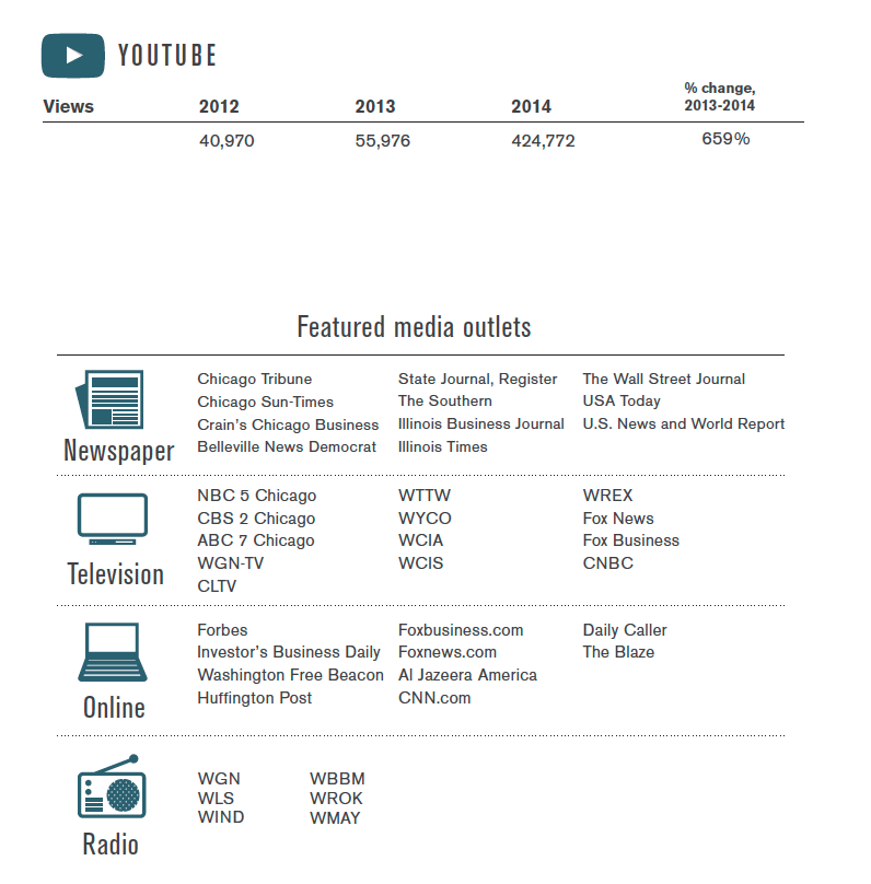 annual_report_2014_media