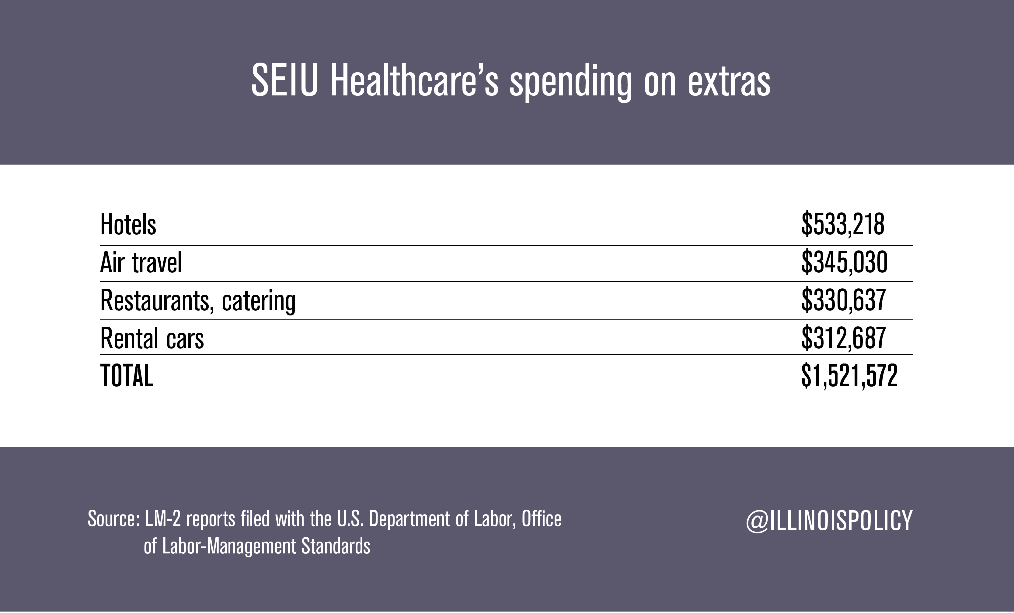 healthcare-spending