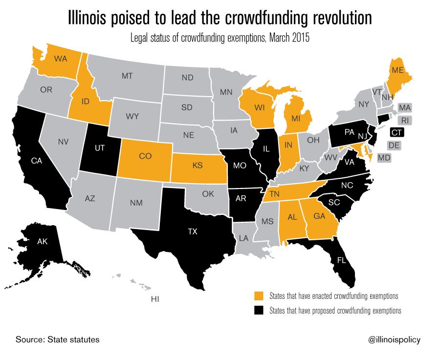 crowdfunding-map