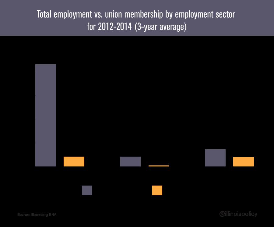 labor-graphic2