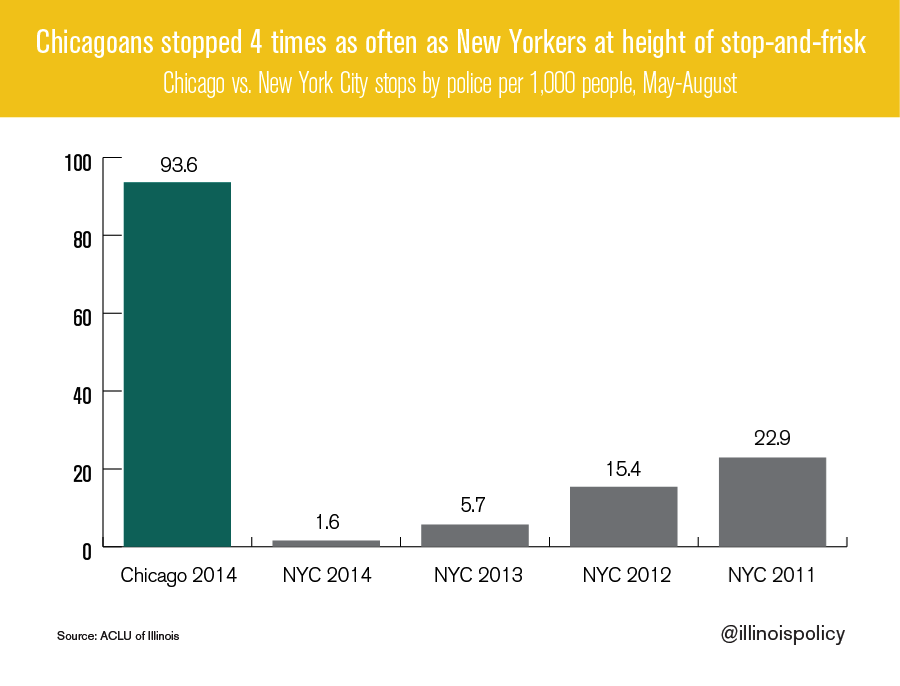 stop-and-frisk