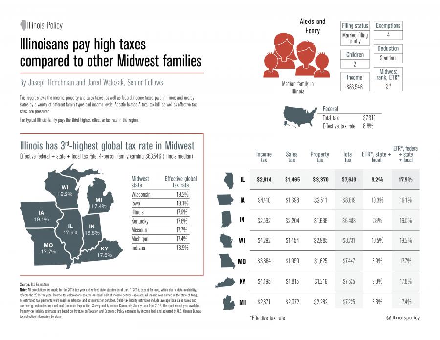 tax-comparison