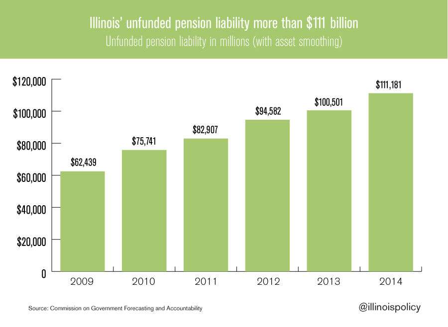 unfunded-pension