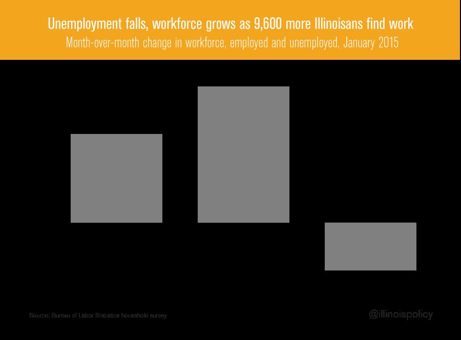 workforce-change