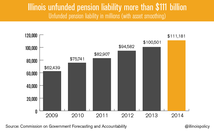 illinois_unfunded_pension3