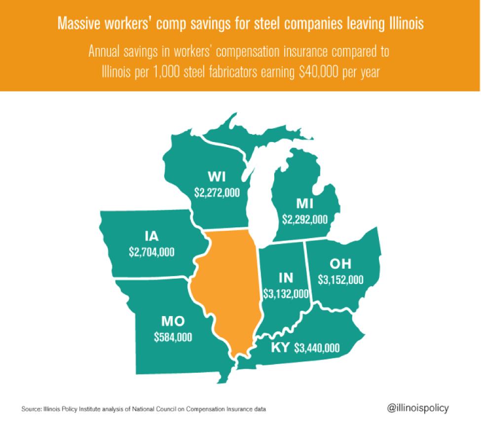 massive-workers-comp