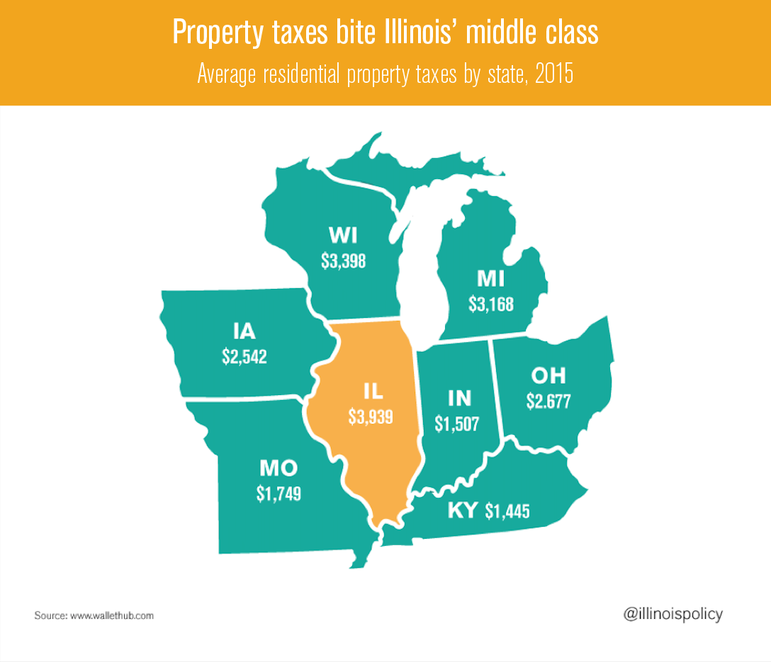 property_taxes_middle_class