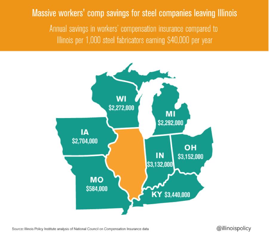 massive-workers-comp-savings