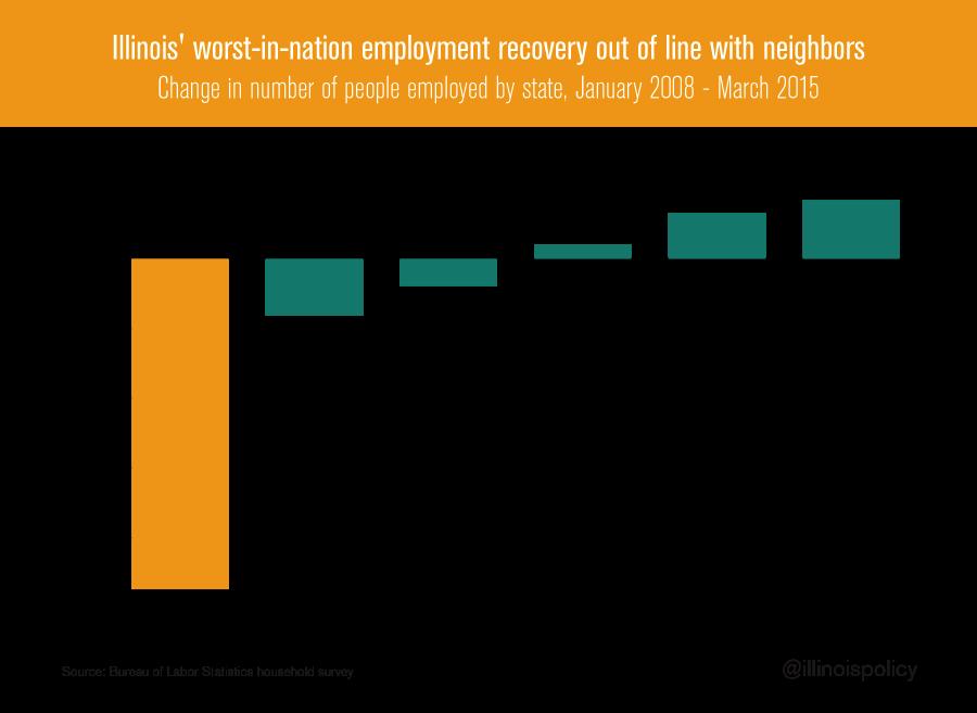 worst-in-nation-employment