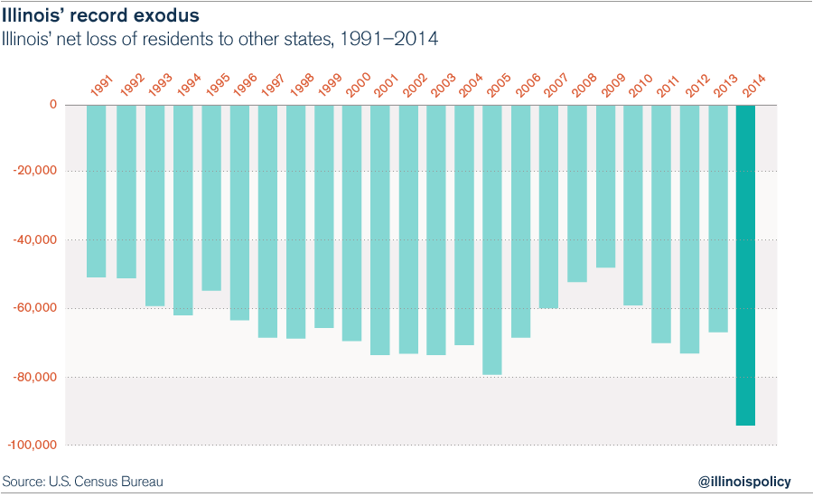 01_Deficits_Exodus_JobsGrowth