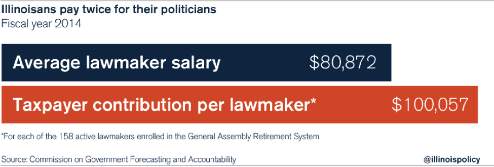 lawmaker_salary