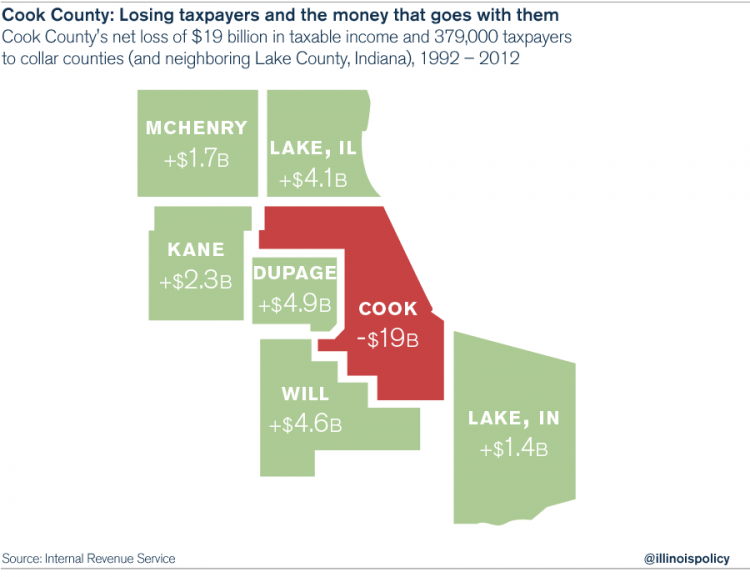 cook county sales tax