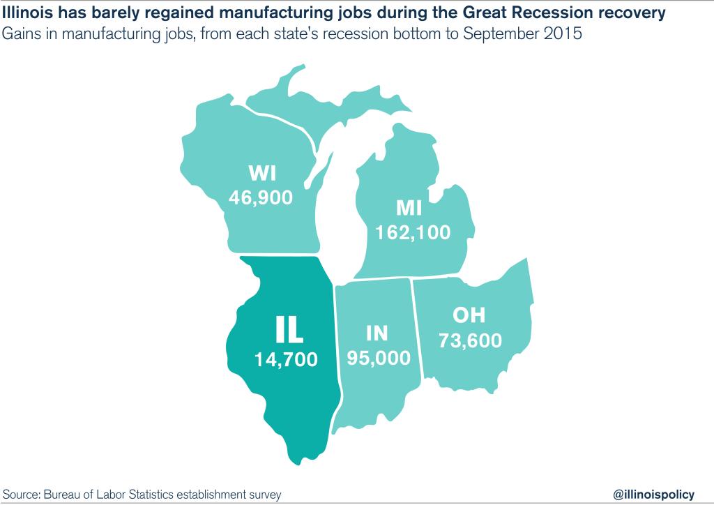 Illinois job creation
