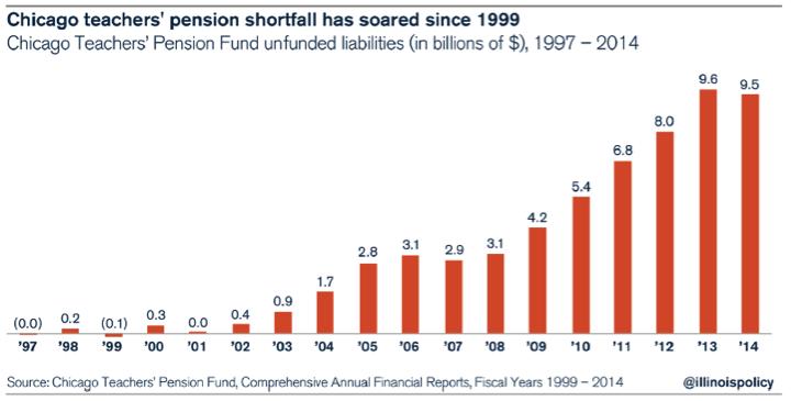 shortfall_soars