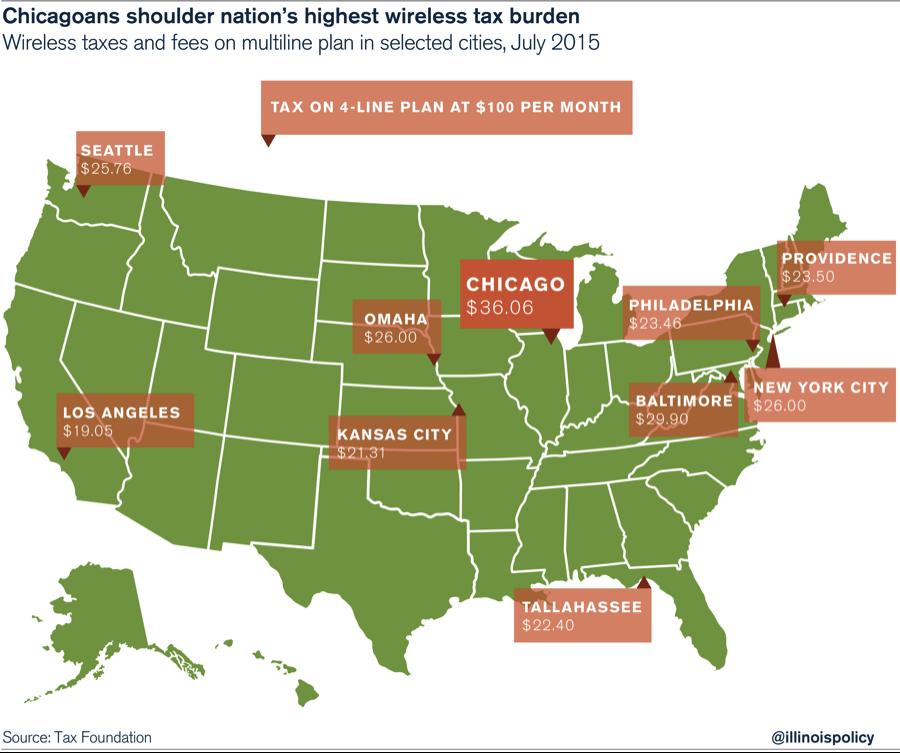 chicago-highest-wireless-national