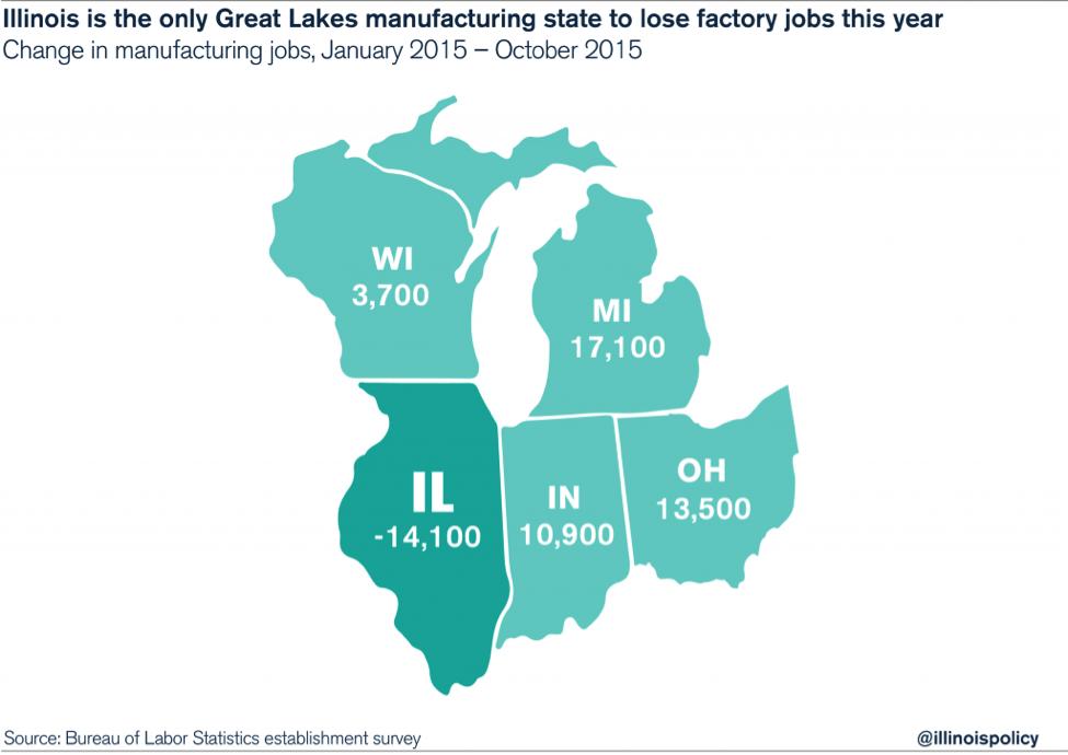 manufacturing_map