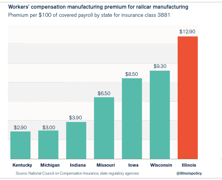 workers_compensation_premiums_midwest-02