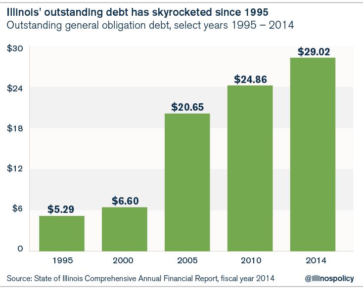 illinois_outstanding_debt-04
