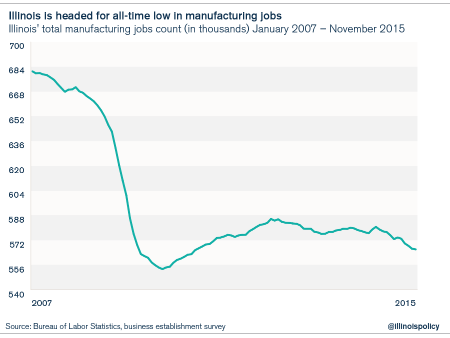 manufacturing_jobs_growth-01