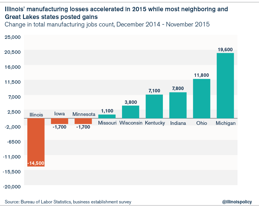 manufacturing_jobs_growth-03