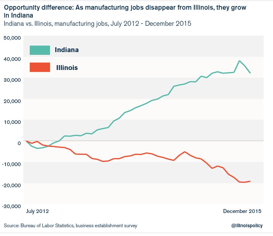Illinois_Indiana_manufacturing-04.2-04