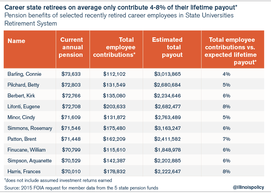 Pension_primer_graphics-05
