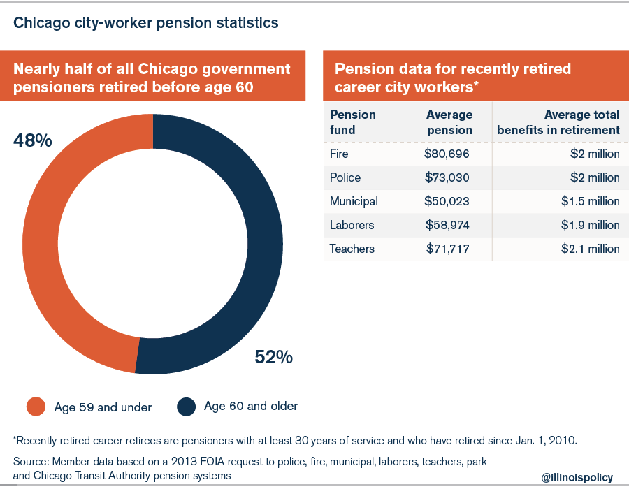 Pension_primer_graphics-06