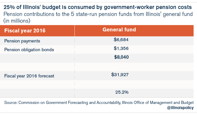 government_worker_pension_costs-01