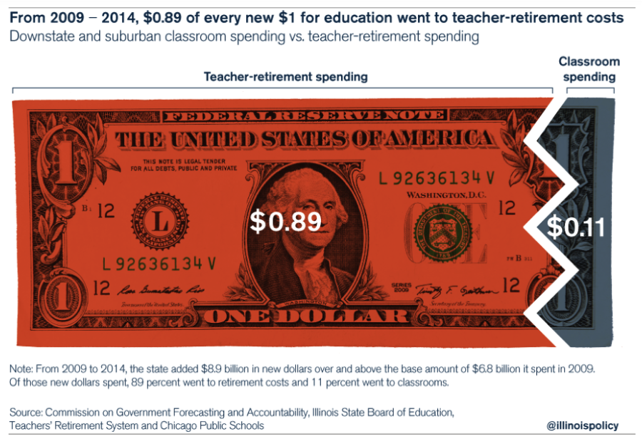 teacher_retirement_costs