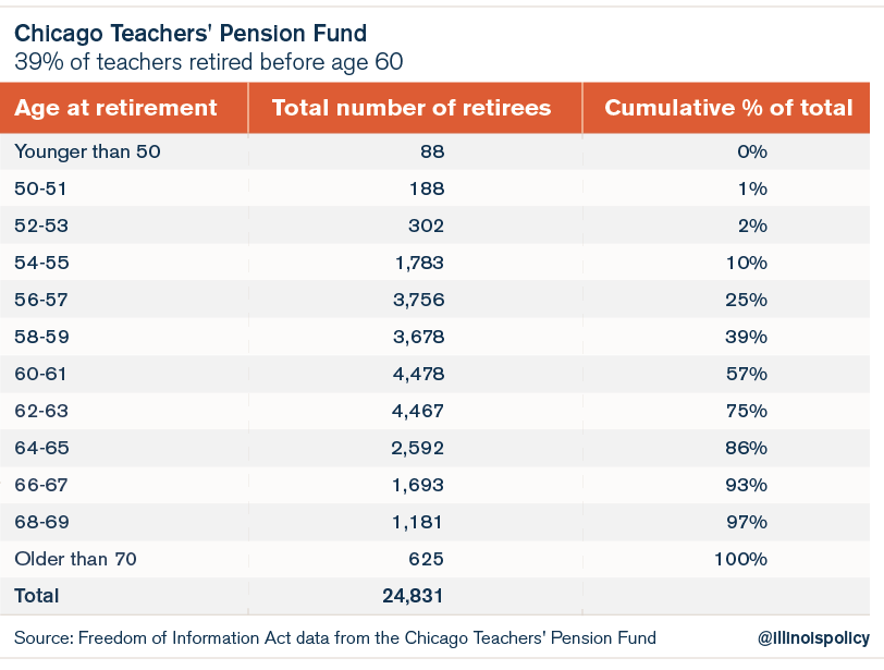 CPS_pension_benefits-02