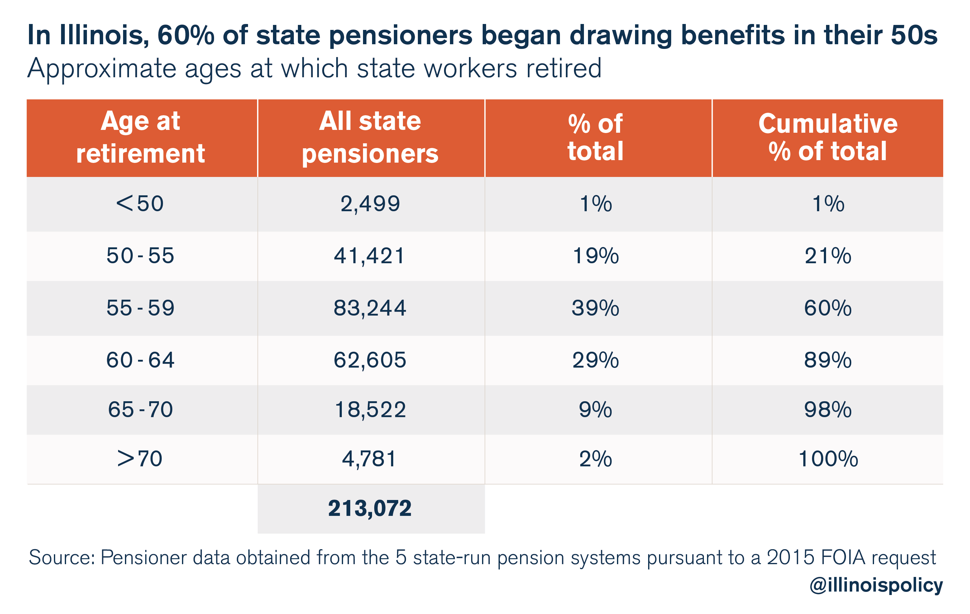 Pension_primer_graphics_2-19_clean-02