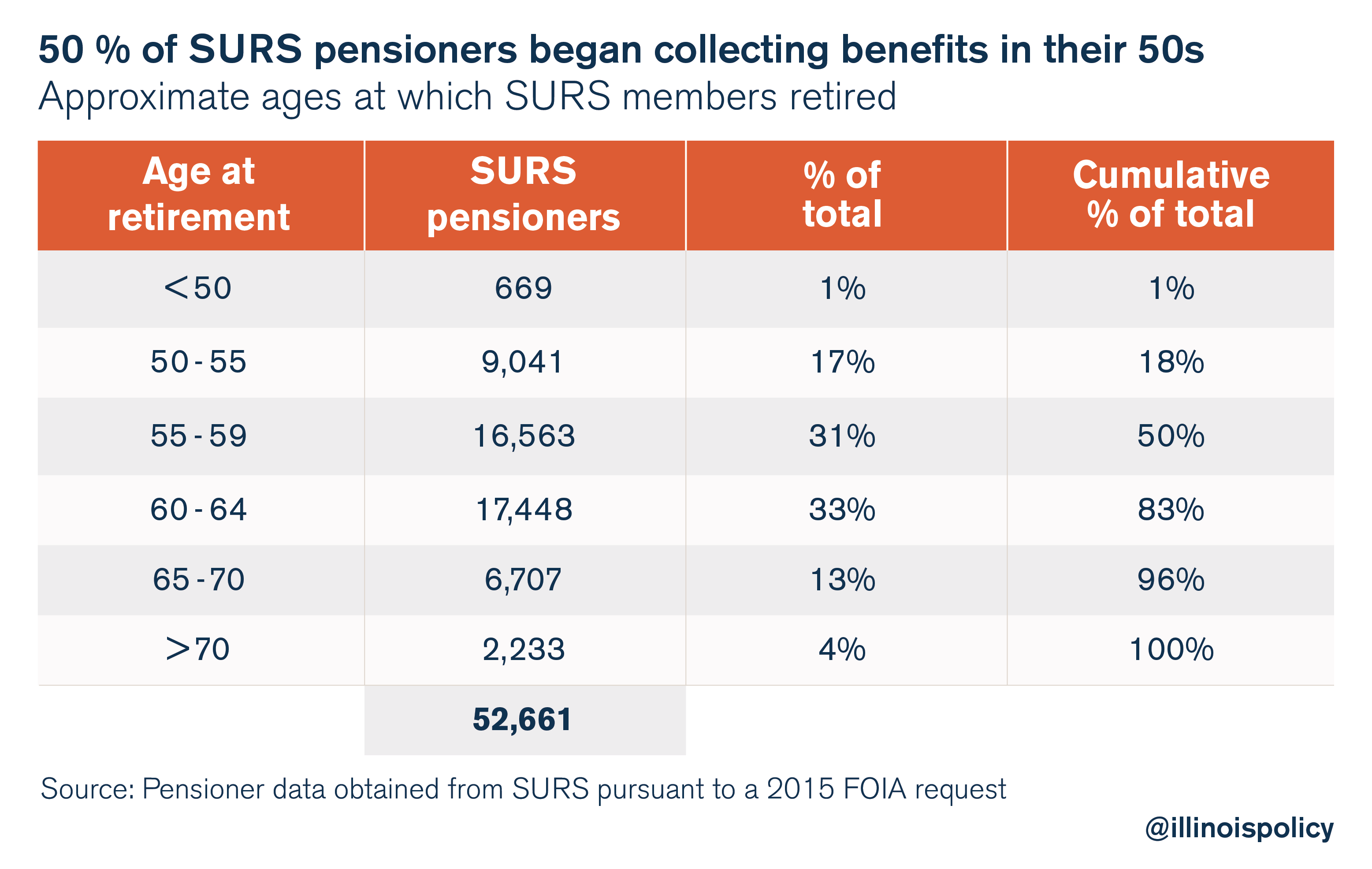 Pension_primer_graphics_2-19_clean-03