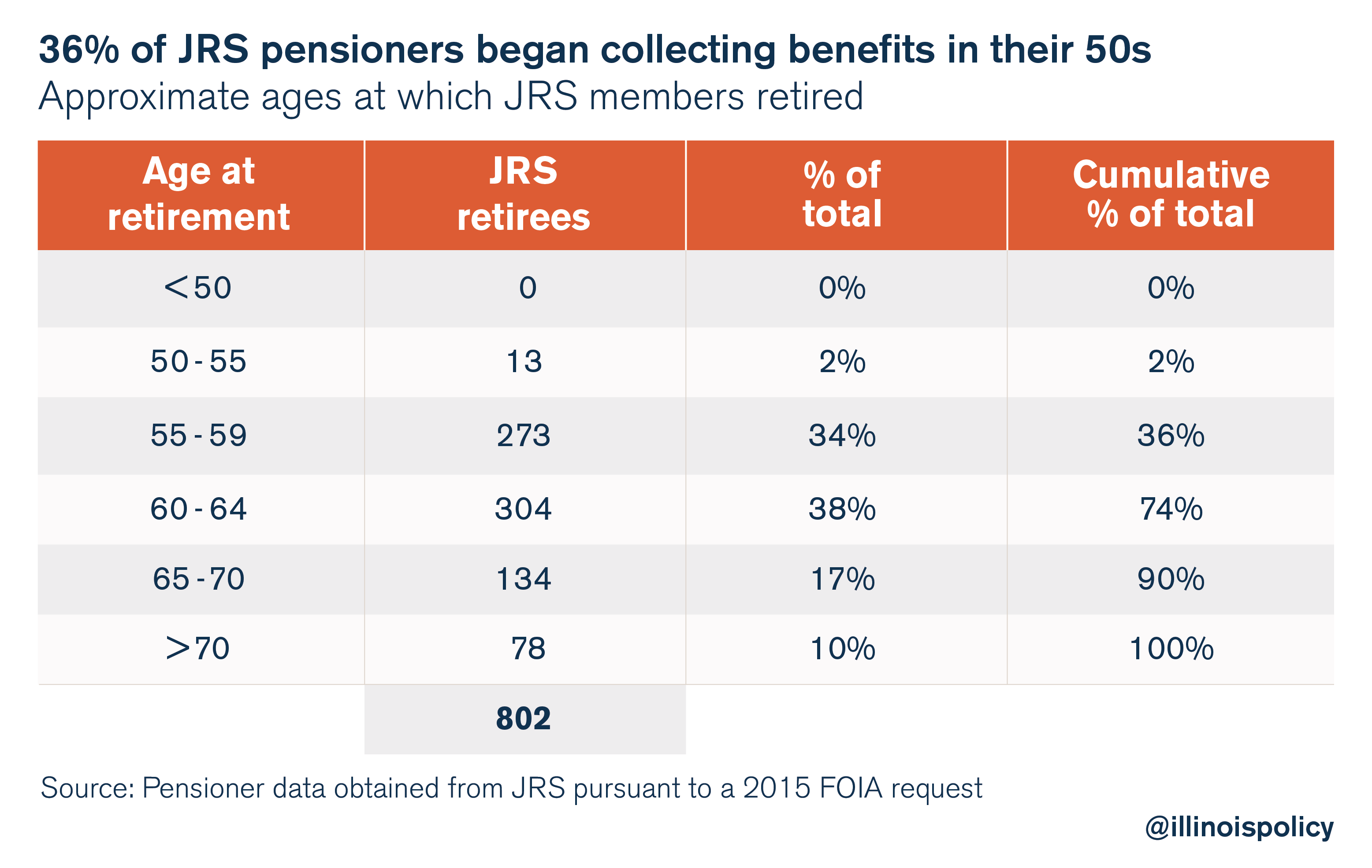 Pension_primer_graphics_2-19_clean-04