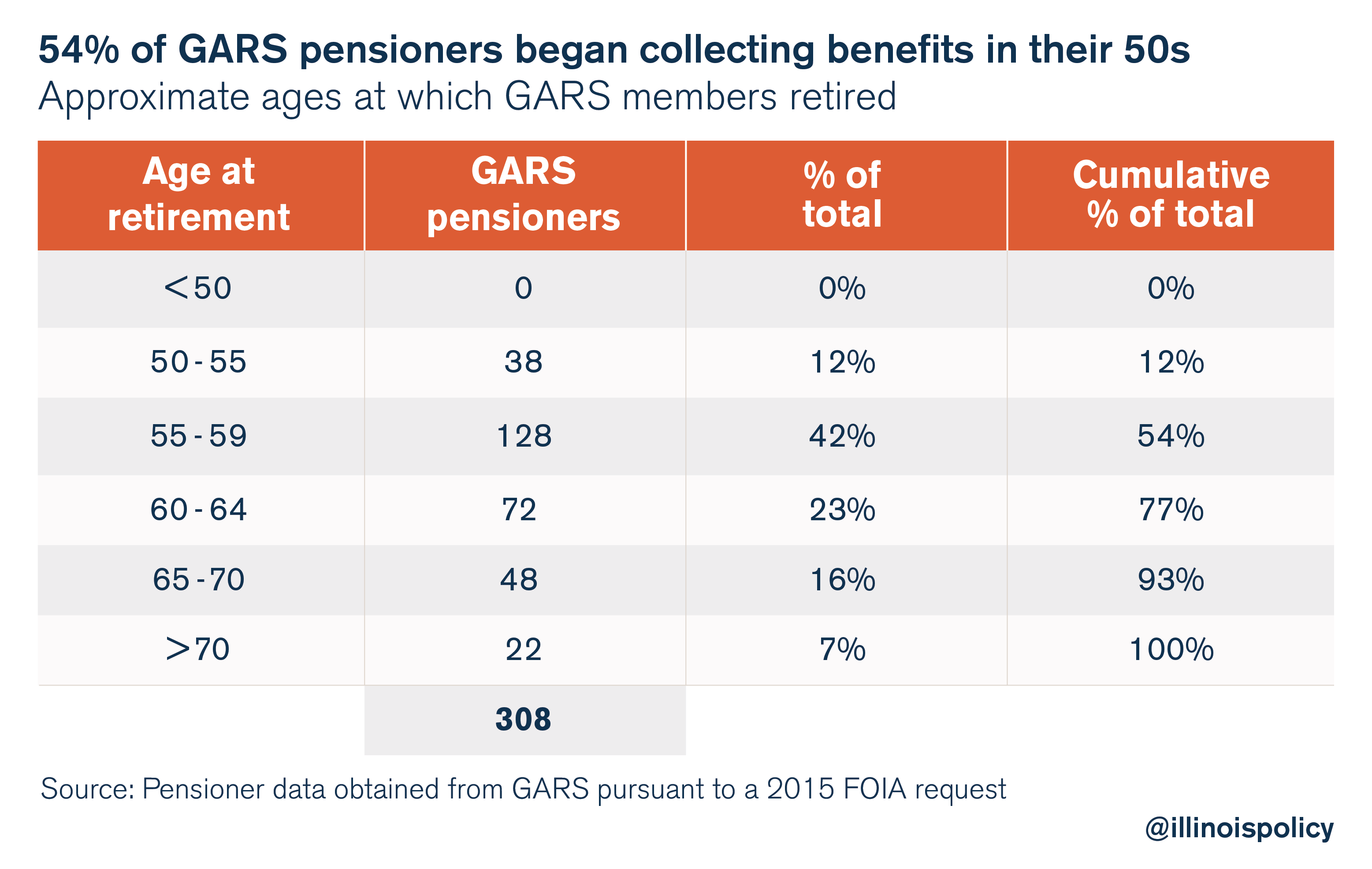 Pension_primer_graphics_2-19_clean-07