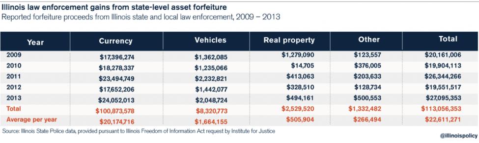 civil_asset_forfeiture