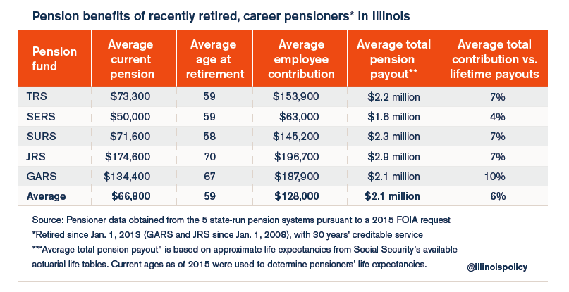 pension_executive_summary
