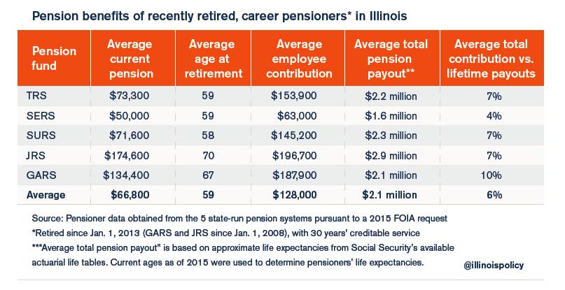 pension_executive_summary