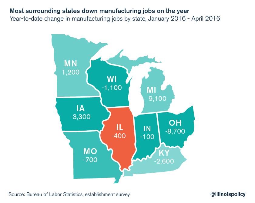 illinois unemployment workforce participation midwest comparison
