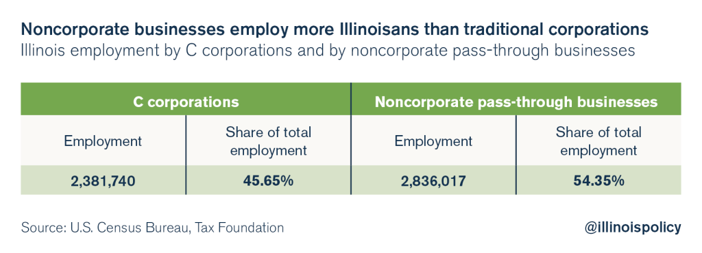 illinois progressive tax
