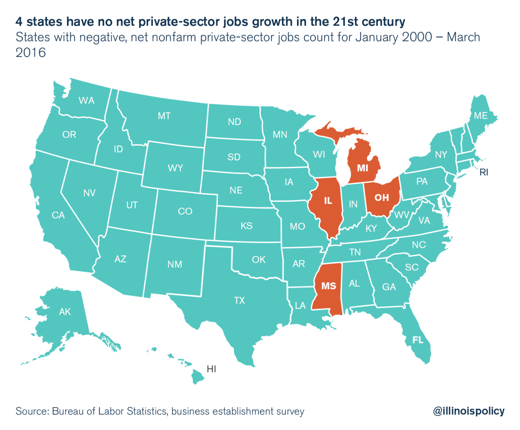 illinois job growth