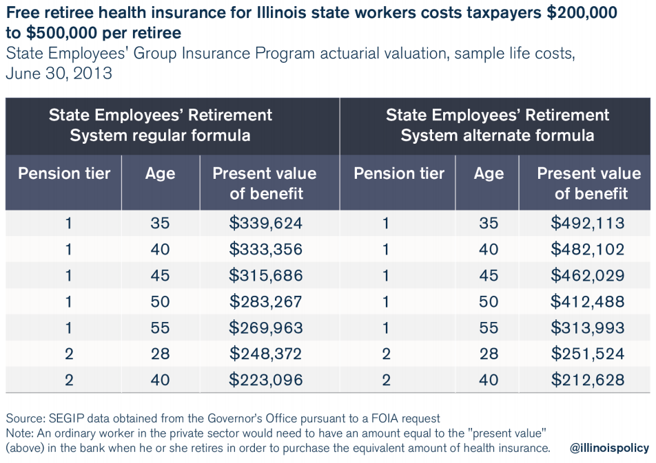 afscme: illinois state worker highest paid in nation