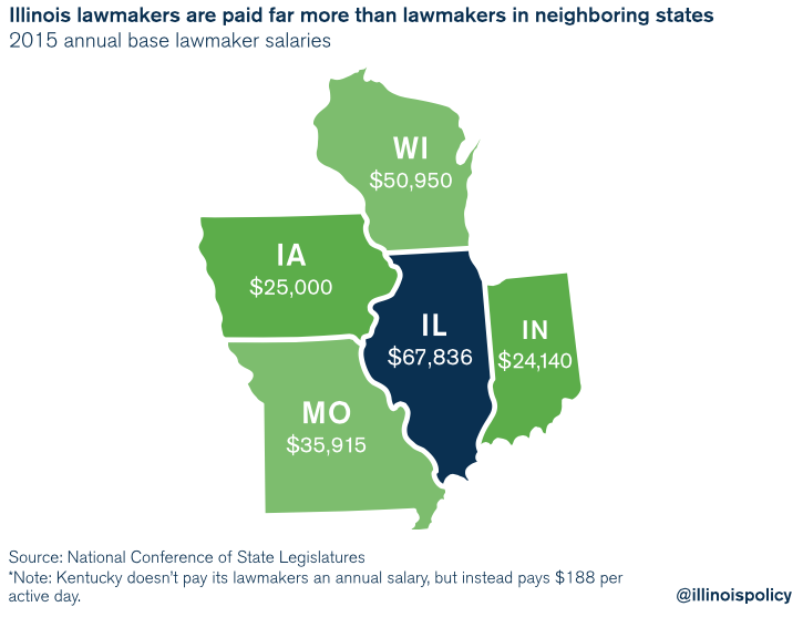 illinois lawmaker pay
