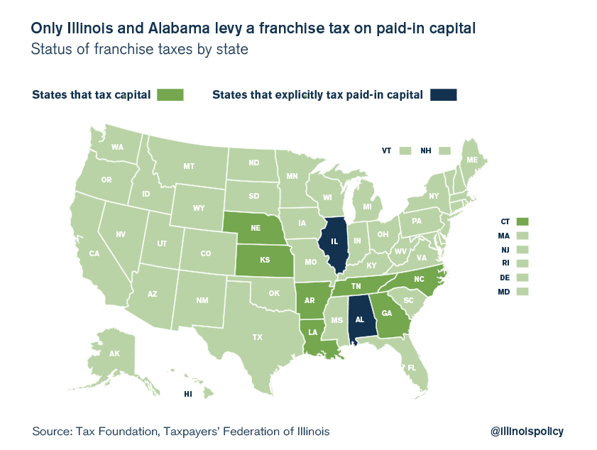 Illinois franchise tax